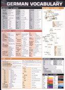 German Vocabulary  SparkCharts  PDF