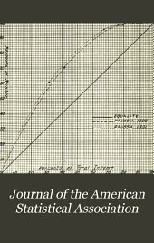 Journal of the American Statistical Association: Volume 9