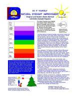 Do It Yourself - Natural Eyesight Improvement - Original and Modern Bates Method