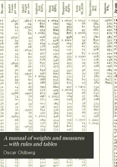 A Manual of Weights and Measures ... with Rules and Tables