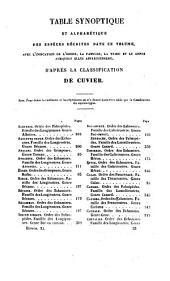 Oeuvres complètes de Buffon: Volume9