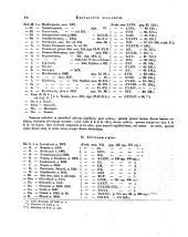 Corpus iuris civilis: Volume 1