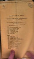 List of Books Added PDF