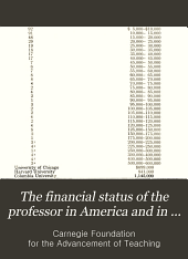 The financial status of the professor in America and in Germany