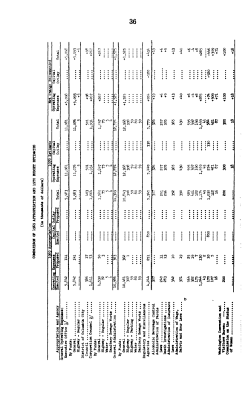 District of Columbia Appropriations for 1970 PDF