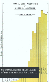 Statistical Register of the Colony of Western Australia for ... and Previous Years