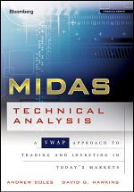 MIDAS Technical Analysis