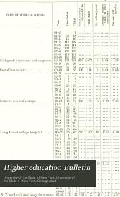 Higher Education Bulletin: Issue 18
