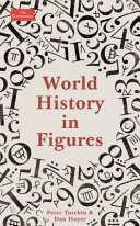 World History in Figures