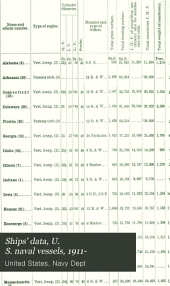Ships' data: U. S. naval vessels, 1911-