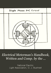 Electrical meterman's handbook, written and comp. by the Committee on meters, National Electric Light Association
