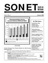 SONET, SDH, MAN Monthly Newsletter