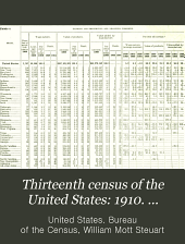 Thirteenth census of the United States: 1910. Bulletin. Manufactures: 1909: Statistics for canning and preserving