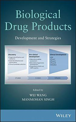 Biological Drug Products