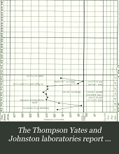 The Thompson Yates and Johnston Laboratories Report ...