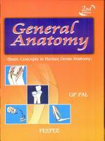 General Anatomy  basic Concepts In Human Gross Anatomy  PDF