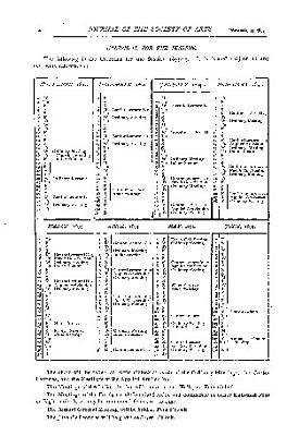 Journal of the Royal Society of Arts     PDF