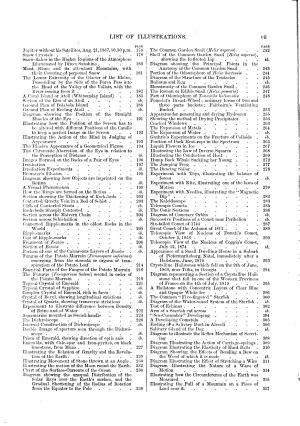 Science for All PDF
