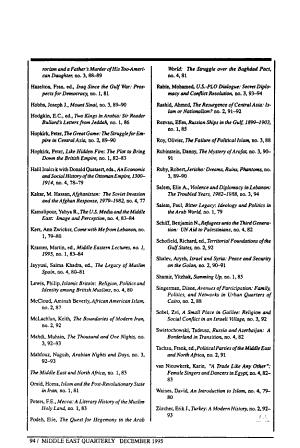 Middle East Quarterly PDF