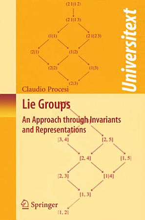 Lie Groups PDF