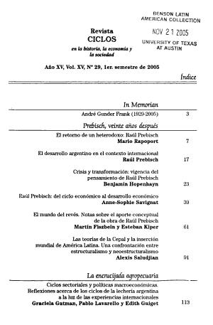 Ciclos En La Historia La Economia Y La Sociedad