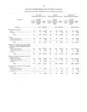 Census Bulletin: Issue 364