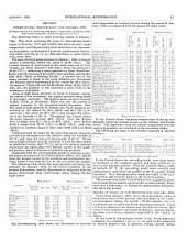 Summary and Review of International Meteorological Observations for the Month of July 1884-December 1887