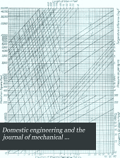 Domestic Engineering and the Journal of Mechanical Contracting: Volume 66