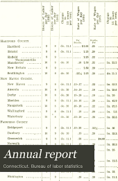 Annual Report of the Bureau of Labor Statistics, of the State of Connecticut