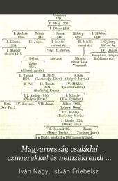 Magyarország családai: Czimerekkel és nemzékrendi táblákkal, 5-6. kötet