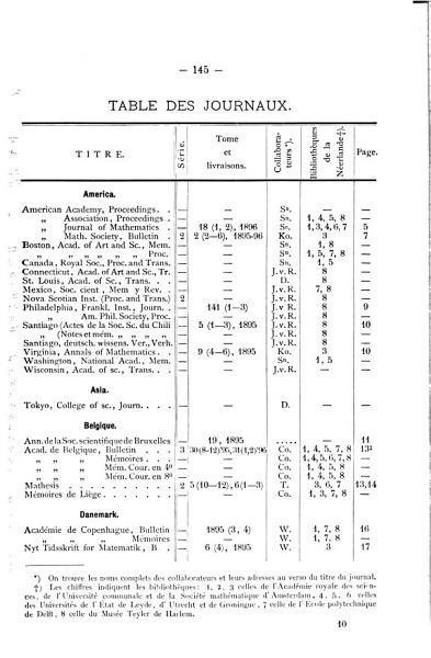 Download Revue Semestrielle Des Publications Mathematiques Book