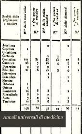Annali universali di medicina: Volume 118