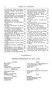 Godey s Lady s Book PDF