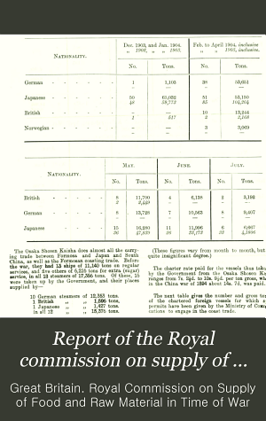 Report of the Royal Commission on Supply of Food and Raw Material in Time of War