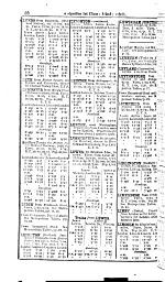 The ABC, Or, Alphabetical Railway Guide