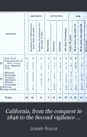 California, from the Conquest in 1846 to the Second Vigilance Committee in San Francisco [1856]: A Study of American Character
