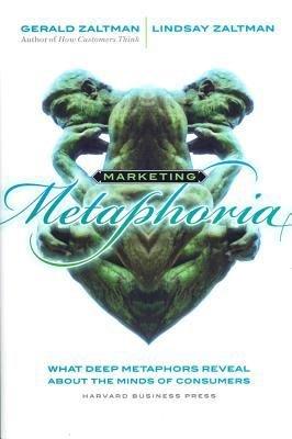Marketing Metaphoria