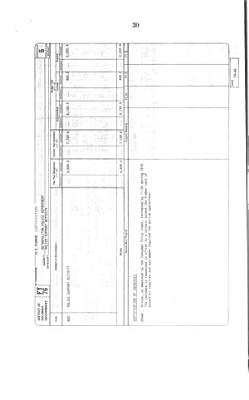District of Columbia Appropriations for 1976 PDF