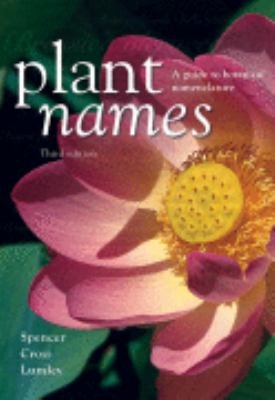 Plant Names PDF