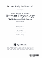 Art Notebook to Accompany Vander Et Al  s Human Physiology PDF