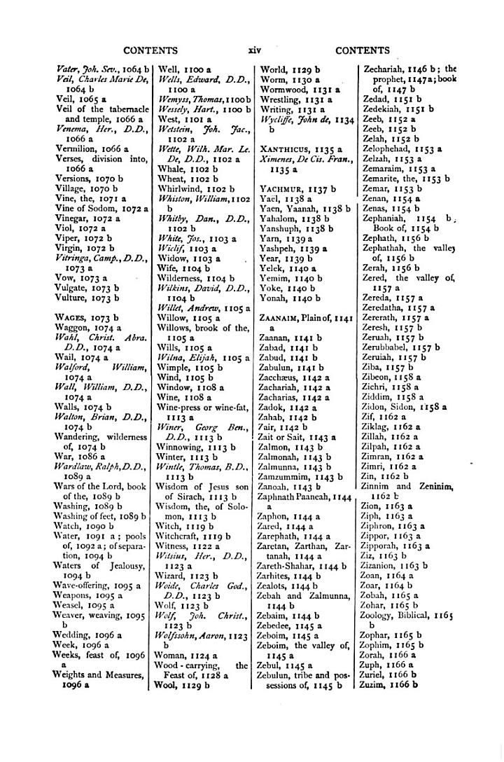 A Cyclopædia of Biblical Literature