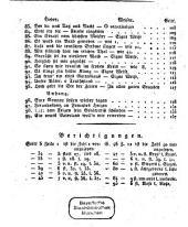 Lieder teutscher jugend