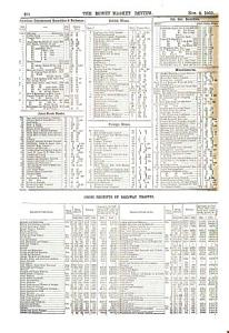Investors Chronicle and Money Market Review PDF