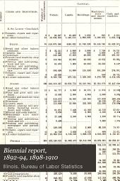 Biennial Report, 1892-94, 1898-1910: Volume 14, Part 1906