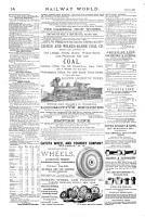 Railway World PDF