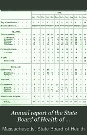 Annual Report of the State Board of Health of Massachusetts: Volume 31