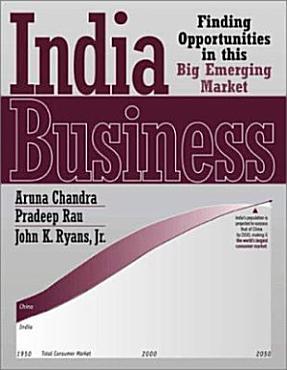 India Business PDF