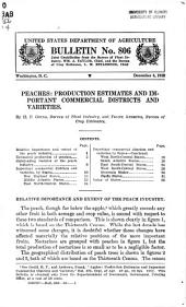 Peaches: production estimates and important commercial districts and varieties