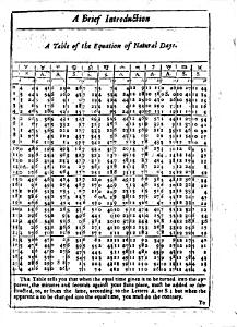 Ephemerides of the Celestial Motions and Aspects  Eclipses of the Luminaries   c  for XX Years Book