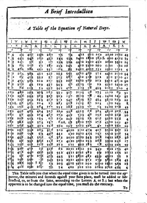 Ephemerides of the Celestial Motions and Aspects  Eclipses of the Luminaries   c  for XX Years